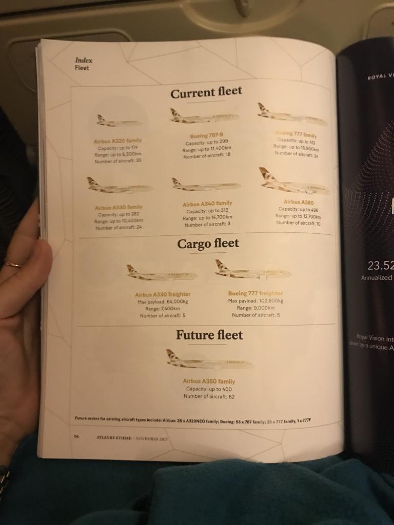 Etihad fleet